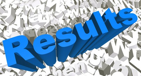 Matric 10th Class Annual Result of all Punjab Boards